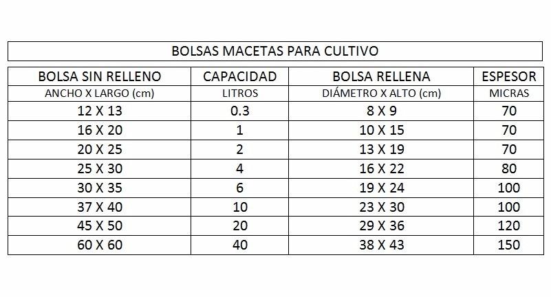100 Bolsas De Cultivo De 1 Litro (hay Diferentes Tamaños +) - $ 99 ...