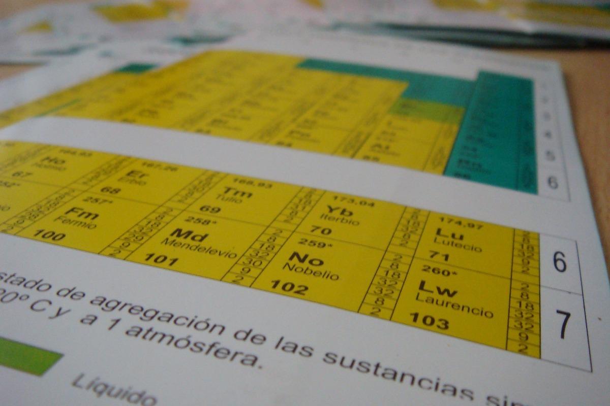 12 tablas periodicas quimica escolar pcarpeta kapeluz 25000 en cargando zoom urtaz Image collections