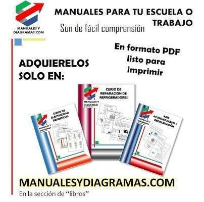 Aire Acondicionado Manual Reparacion Tecnología Inverter