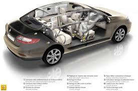 airbags laterales de fluence