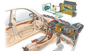 aire acondicionado auto; camiones,autos vehículos en general