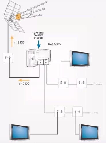 amplificador uhf televes -