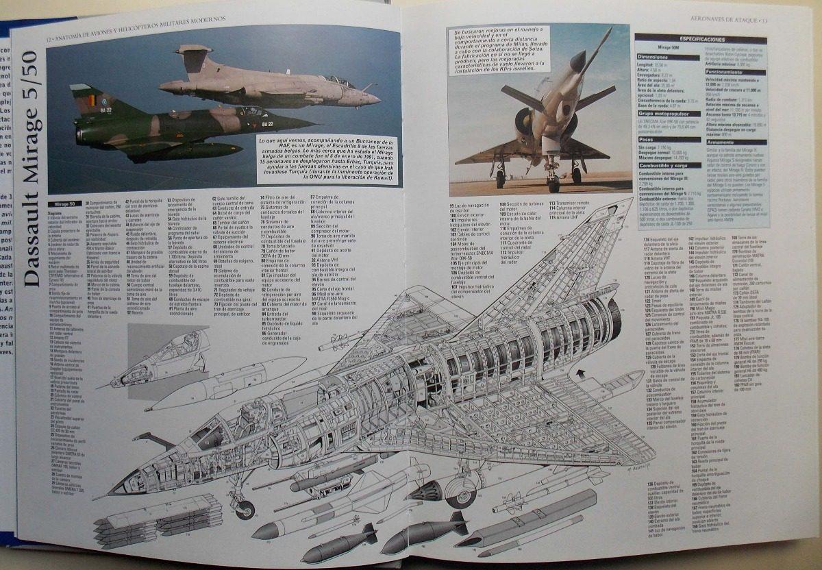 Anatomía De Aviones Y Helicópteros Militares Modernos - $ 890,00 en ...