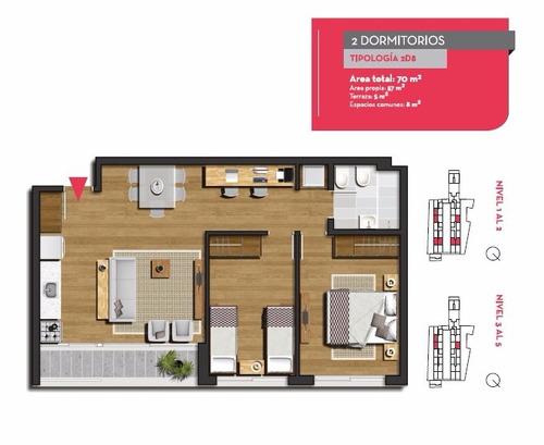 apartamentos de 2 dorm con todos los beneficios tributarios!