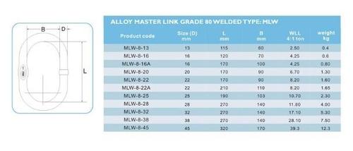 argolla principal para 1 y 2 ramales gr80 5.3ton able