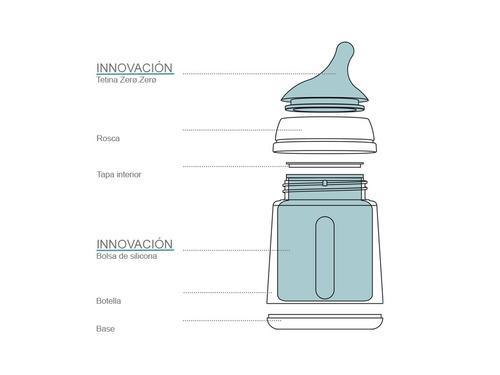 biberón suavinex zero 180 flujo a- bebés y niños