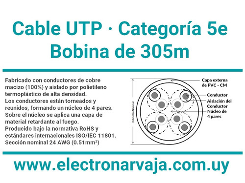 cable utp cat 5e · 100% cobre · bobina 305m - nexans