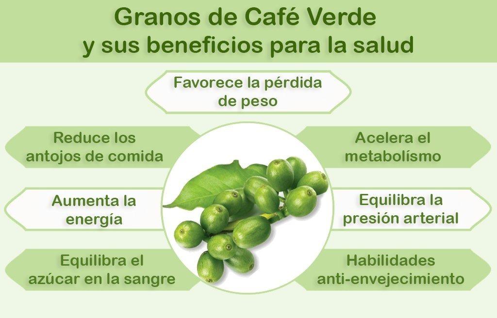 como tomar capsulas de cafe verde hinode