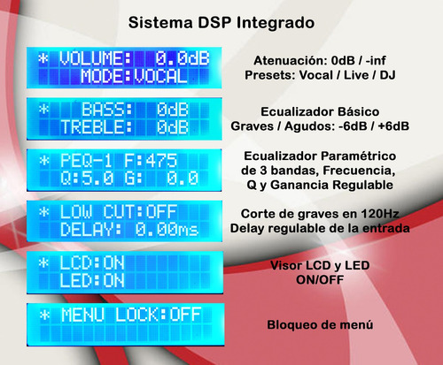 caja activa digital con dsp gcm pro gxl-15d 450w rms reales