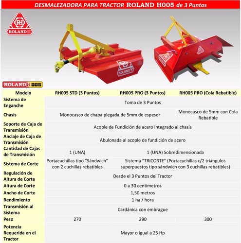 chirquera roland h005 pro 1,5 mts cola rebatible 3 puntos