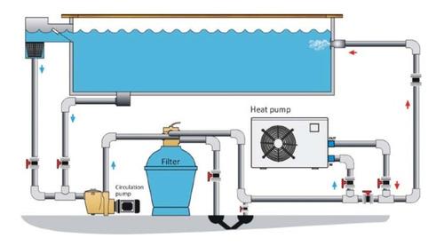 climatizador para piscina