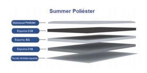 colchon 2 plazas espuma alta densidad ortopedico summer 1.40