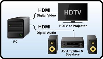 conversor hdmi a hdmi + audio analago