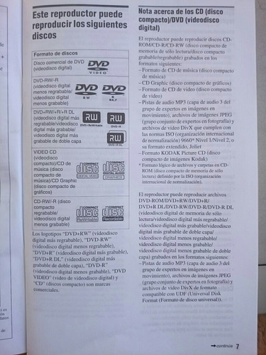 dvd sony reproductor