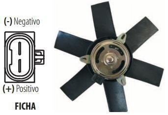 electro ventilador fiat fiorino 1.7 d