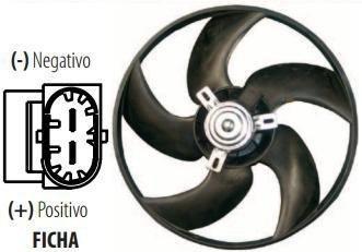 electro ventilador peugeot peugeot 206 sin aire