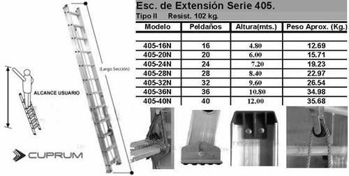 escalera extensible coliza aluminio 28 escalones 8.4m cuprum