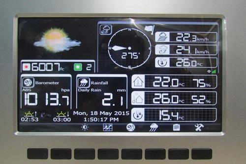 estación meteorológica profesional wifi