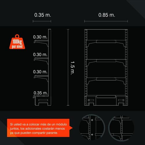 góndola supermercado o autoservicio, esquinera, altura 1,5 m