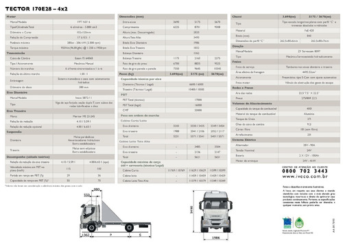 iveco tector 240e28 6x2