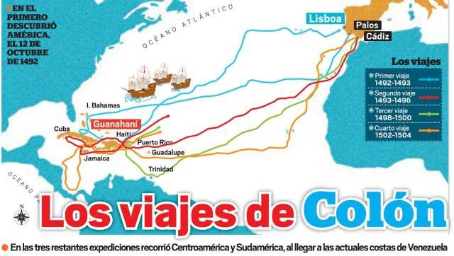 Lamina 45 X 30 Cm.- Historia - Los Viajes De Cristobal Colon - $ 419 ...