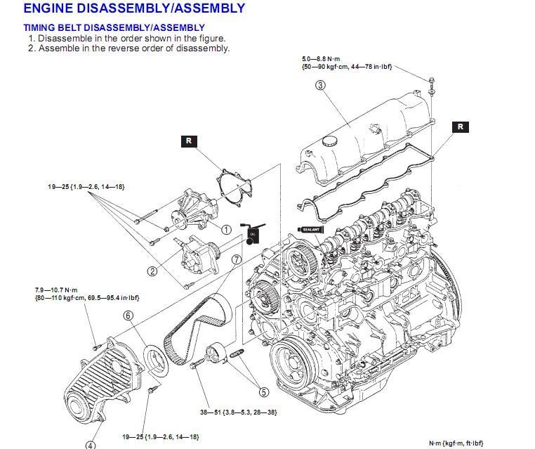 Libro De Taller Mazda B2600  B2900  1996-2006  Envio Gratis