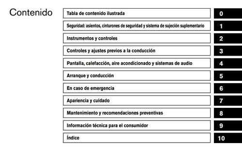 libro digital usuario nissan march / micra, 2011-2012