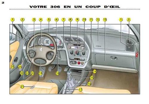 libro digital usuario peugeot 306, 1993-2002 envio gratis