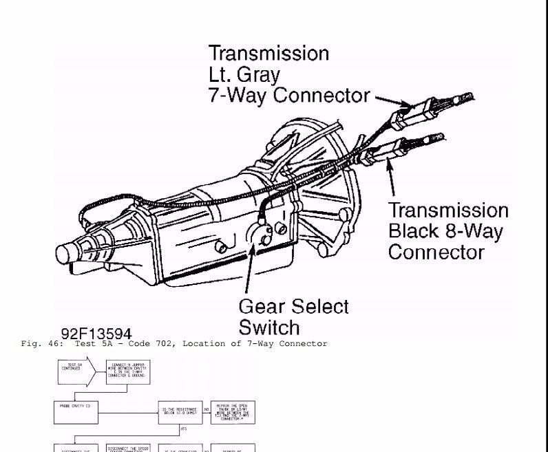 1996 Jeep Cherokee Manual