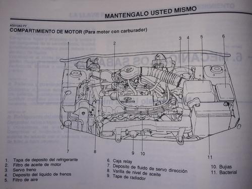 manual de usuario  hyundai  accent  1997 en español
