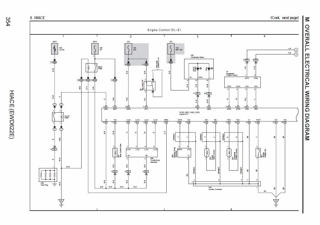 Manual Y Diagrama El U00e9ctrico Toyota Hiace 2005 2015