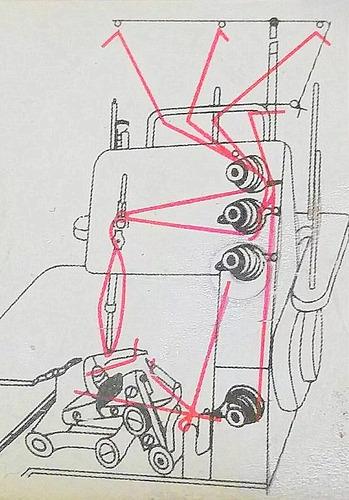 maquina de coser overlock 4 hilos 5000 rpm eléctrica