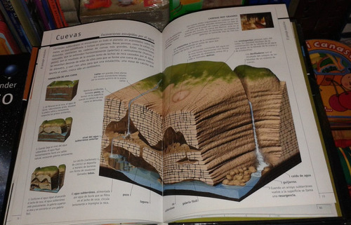 para comprender la tierra | guía del conocimiento