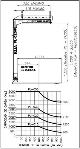 percha horquilla porta pallet (4 cheques 0-30-60-90)