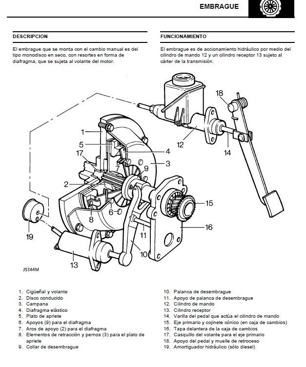 manual rover 45 pdf español