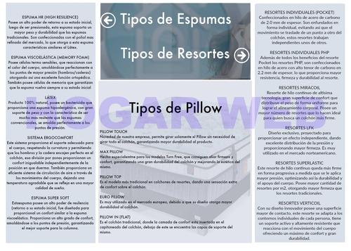 pillow viscoelastico con cierre king 193x203