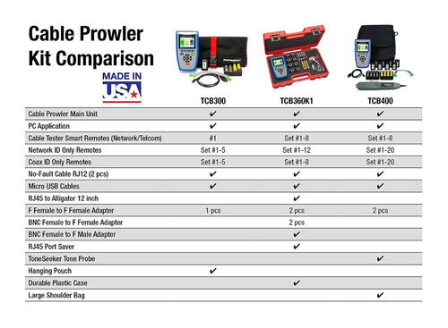 platinum tools tcb300 cable prowler cable tester cable