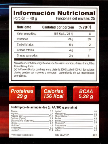 proteína top whey protein 1 kg - envios a todo el país!