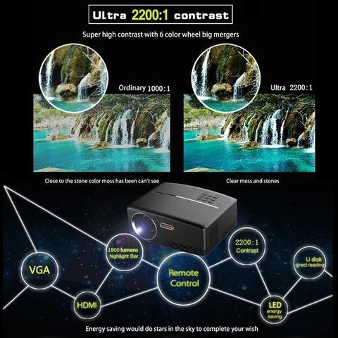 proyector 1800 lumens fullhd lcd vga hdmi usbx2 audio