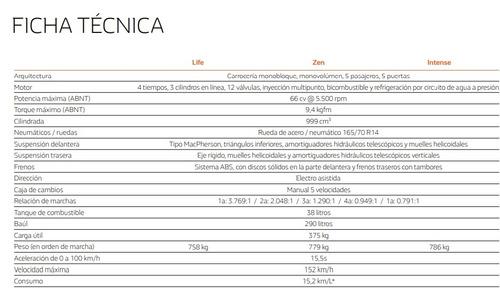 renault kwid 1.0 life - motorlider - permuta / financia