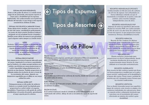 sommier 2 plazas resortes pillow somier pocket