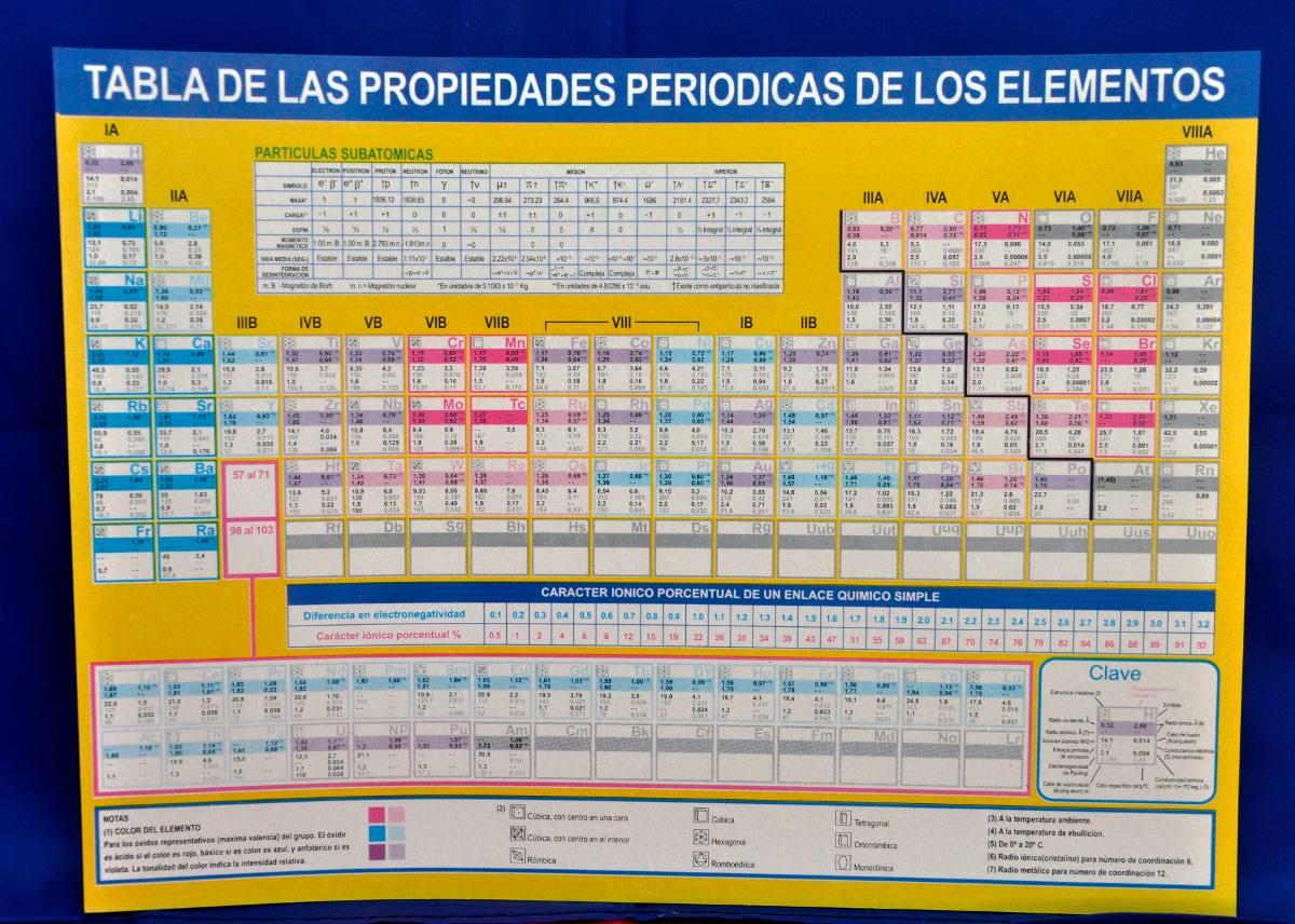 Tabla peridica de los elementos 4900 en mercado libre tabla peridica de los elementos cargando zoom urtaz Choice Image