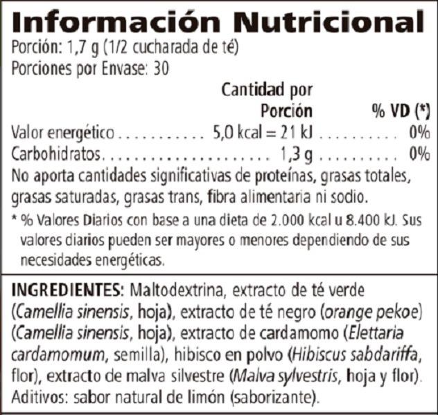 Metodo adelgazar herbalife stock