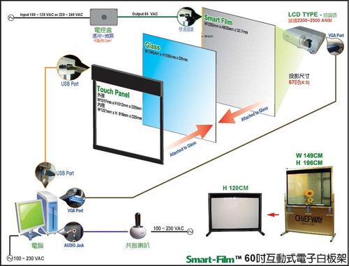 venta y colocacion de lamina electrica multifuncion