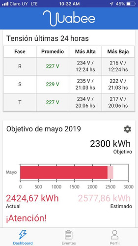 wabee smart energy. medidor de consumo eléctrico trifasico