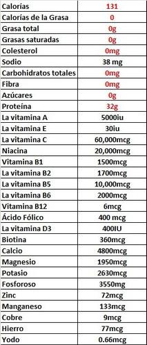 whey protein isolate aislada smart whey 908 grs - envios!